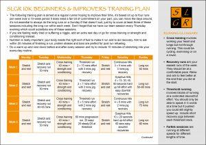 SLGR - Dartford Running Club Training Plan